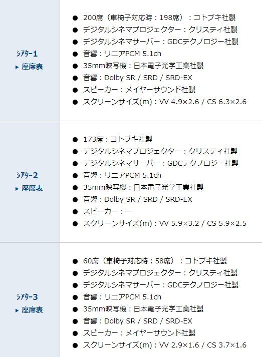 ヒューマントラストシネマ渋谷 シアターの特徴