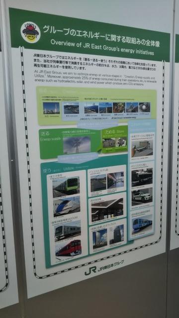 高輪ゲートウェイ駅グループのエネルギーに関する取り組みの全体像