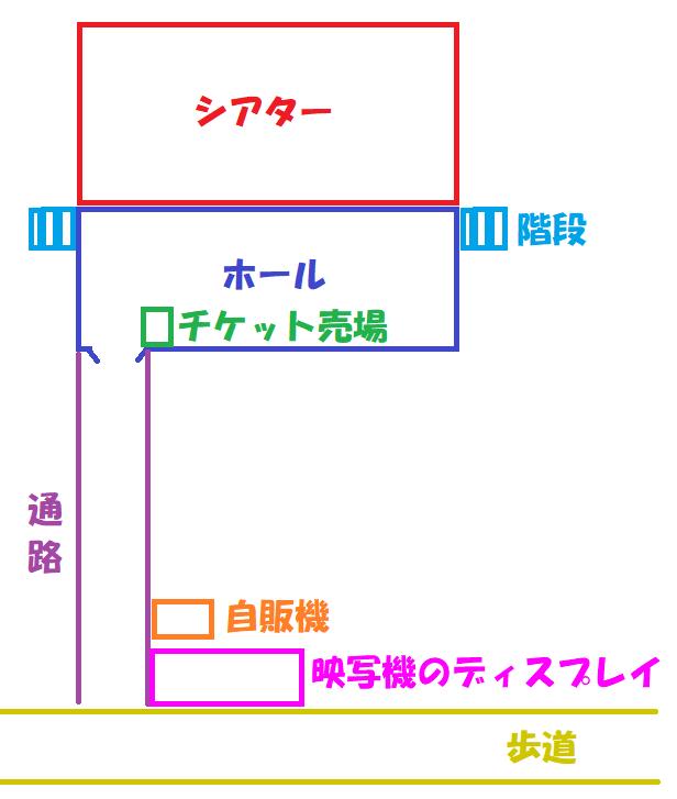 高田世界館概略図