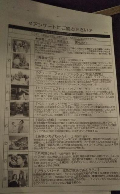 深谷シネマ上映作品アンケート